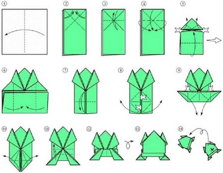 Как сделать прыгающую лягушку из бумаги Схема